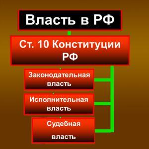 Органы власти Грозного