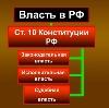 Органы власти в Грозном